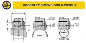 sockolet cl3000 a105