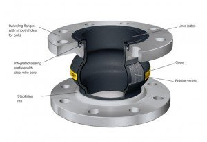 PN16 FLANGED RUBBER EXPENSION JOINT
