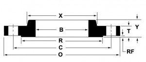 asme B16.5 slip on flange class 300